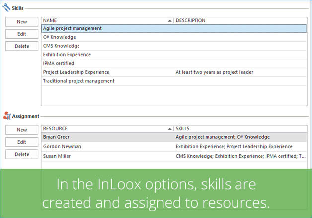 In the InLoox options, skills are created and assigned to resources.