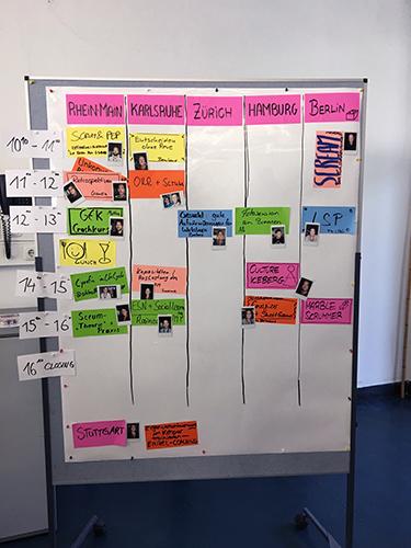 PM Camp München 2017 - Sessionplanung Tag 2