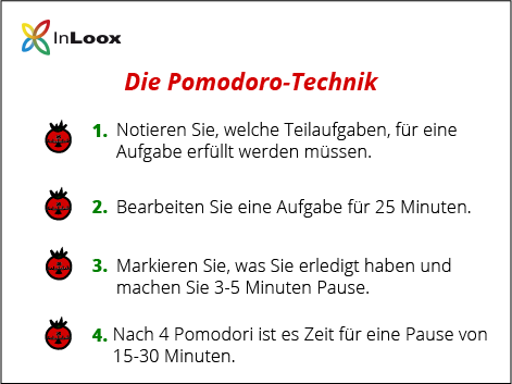 So funktioniert die Pomodoro-Technik