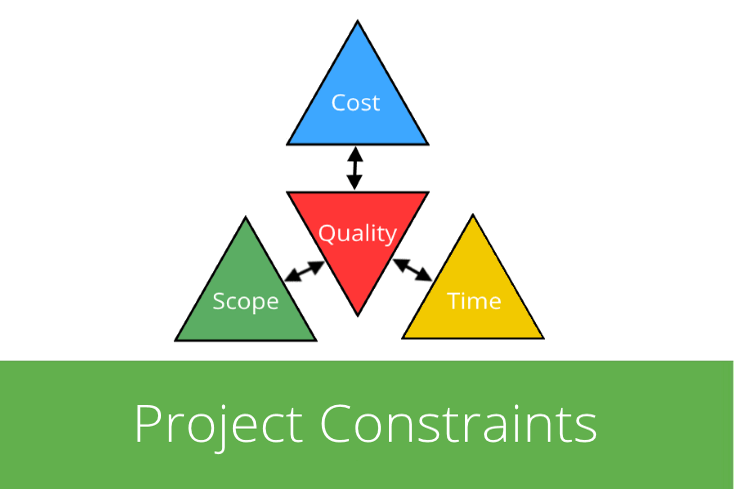 A Guide to Dependencies, Constraints and Assumptions (Part 2): Managing Constraints