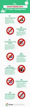 The Seven Deadly Sins of Project Management