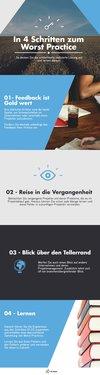 Infografik: In 4 Schritten zum Worst Practice