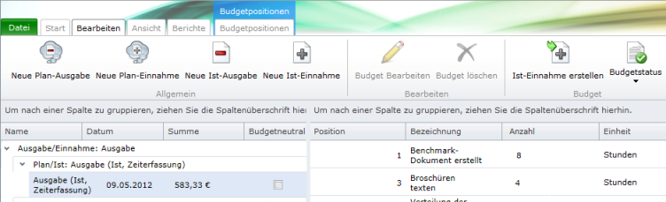 Budgetliste
