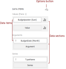 DATA ITEMS pane_ option buttons