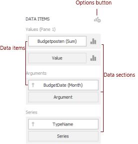 DATA ITEMS pane_ option buttons