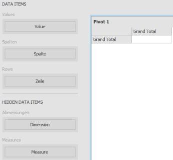Data items_ pivot