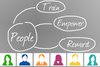 Human Resource Management - Tips by InLoox