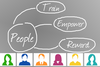 Human Resource Management - Evolution and Tips