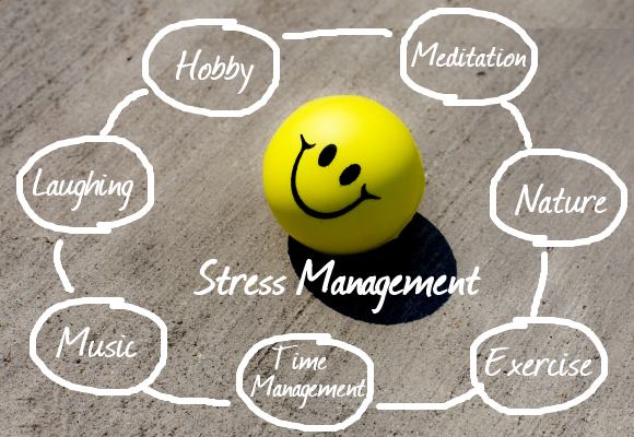 Image result for stress management images