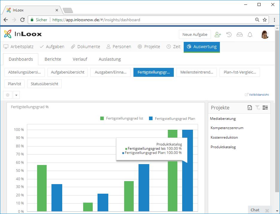 InLoox Web App: Dashboard