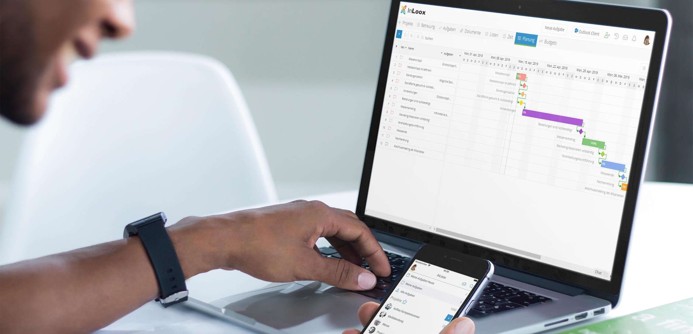 Online Project Management Software Market