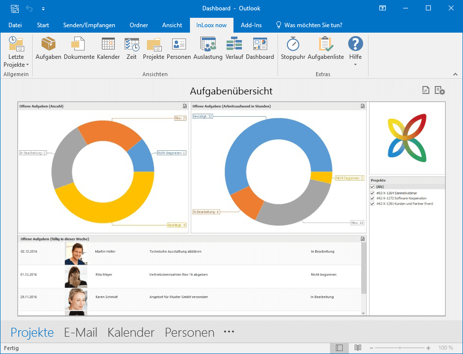 InLoox für Outlook - Dashboard