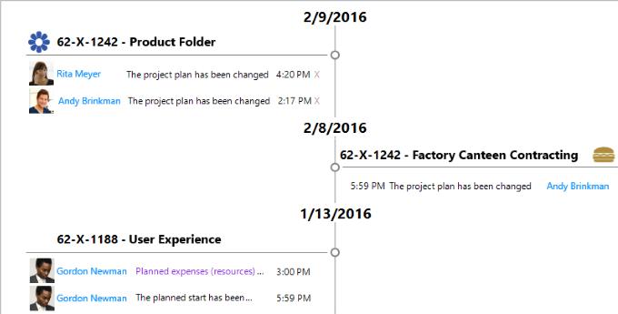 InLoox 9 History