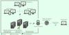 InLoox Integration in bestehende Systemlandschaften