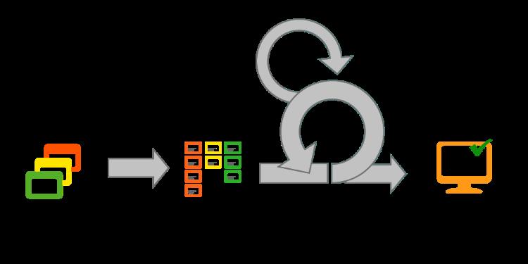 Projektmanagement-Methode Scrum in der Übersicht