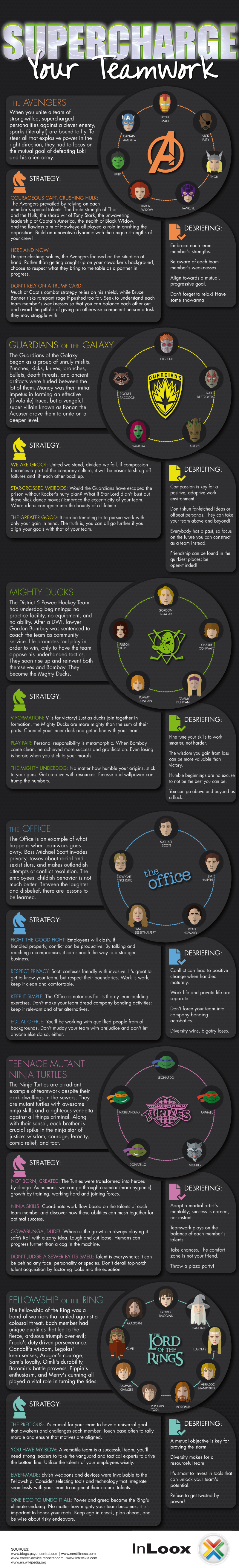 Supercharge Your Teamwork - InLoox.com - Infographic