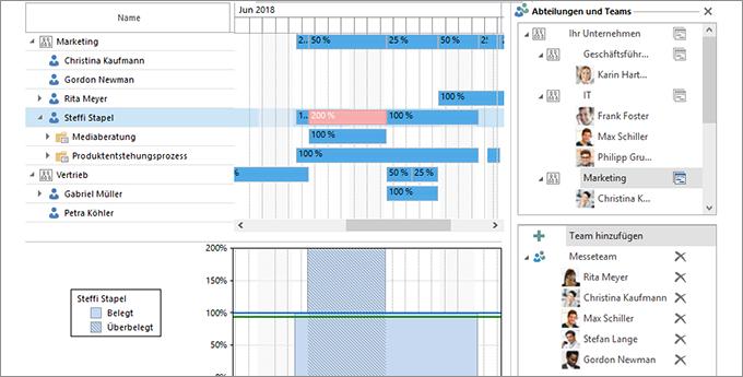 Ressourcenverwaltung und Kapazitätsauslastung in InLoox für Outlook: Die grafische Multiprojekt-Ressourcenverwaltung und -Kapazitätsauslastung in InLoox integriert das Frei-/Gebucht-Konzept von Exchange Server.
