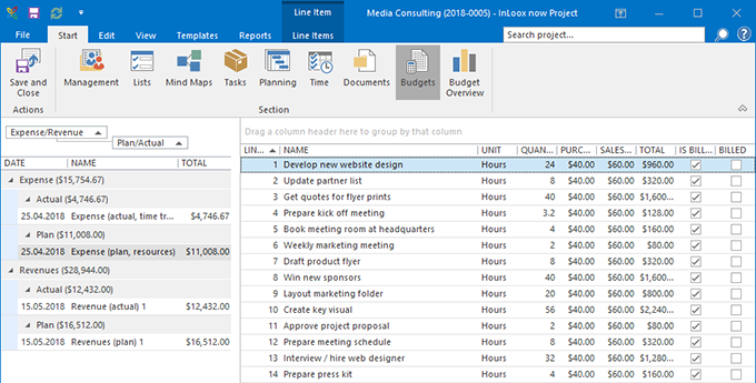 Budgets and budget overview in InLoox for Outlook: Define your project budget and keep track of your planned and actual costs and expenses