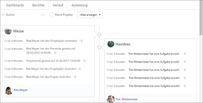 InLoox Web App: Verlauf