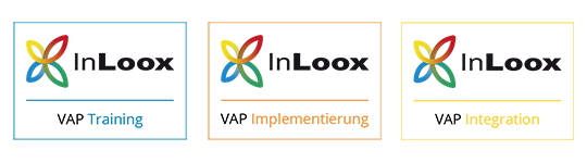 InLoox Value-Add-Partners Training, Implementierung & Integration