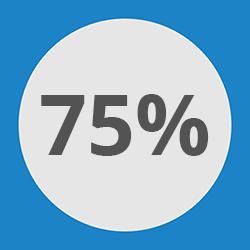 75% sehr gute Vorträge und Austauschmöglichkeiten