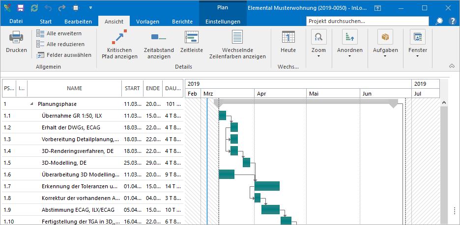 Detaillierte Terminplanung bei Bauprojekten mit der Projektmanagement-Software InLoox: Gantt-Charts