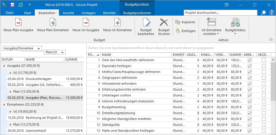 Projektmanagement in der Automobilindustrie: Budgetplanung mit InLoox für Outlook