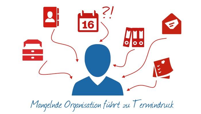 Mangelnde Organisation führt zu Termindruck